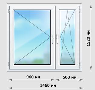 Кухонные окна Wintech цены